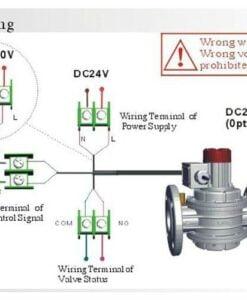 hệ thống cảnh báo rò rỉ gas